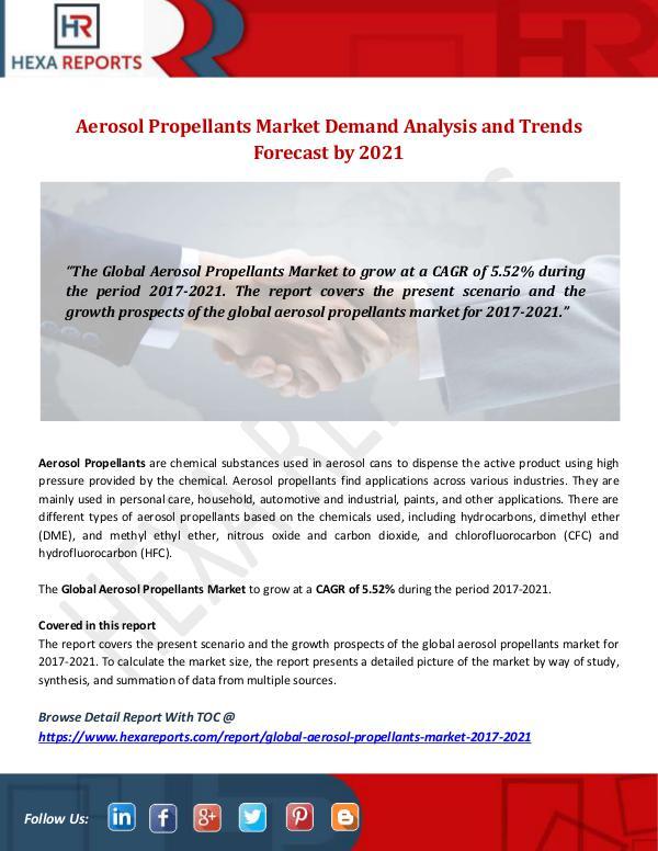 Aerosol Propellants Market