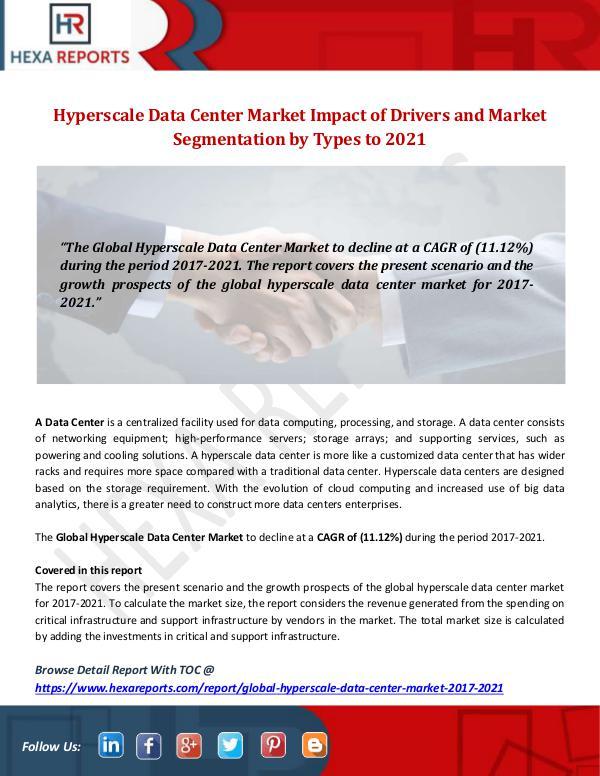 Hyperscale Data Center Market