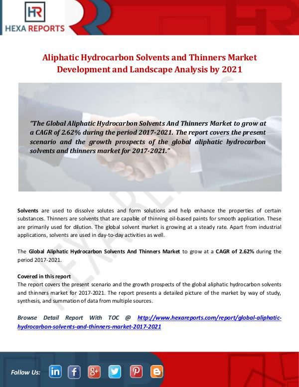 Aliphatic Hydrocarbon Solvents and Thinners Market