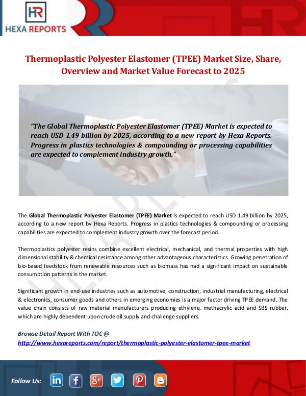 Thermoplastic Polyester Elastomer (TPEE) Market