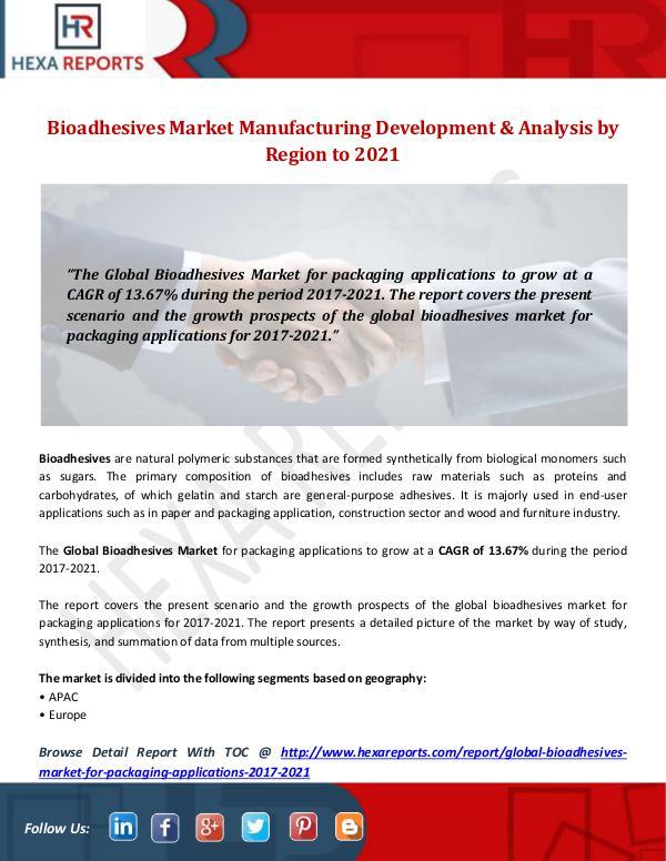 Bioadhesives Market