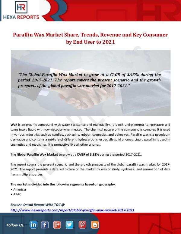 Hexa Reports Industry Paraffin Wax Market