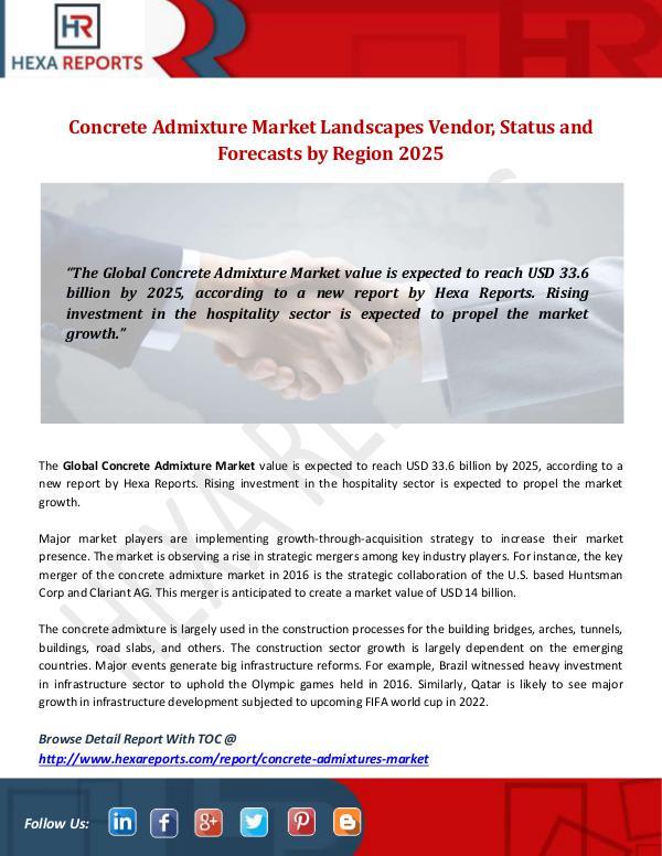 Concrete Admixture Market