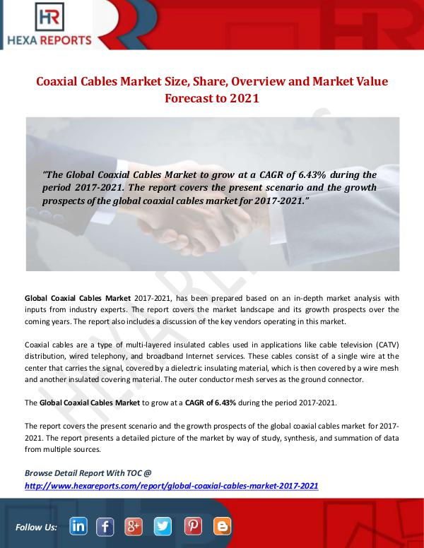 Hexa Reports Industry Coaxial Cables Market