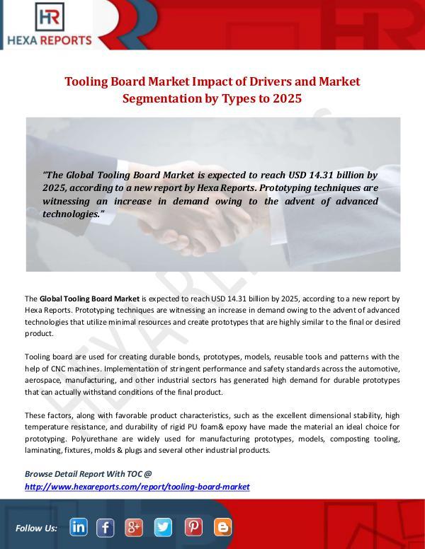 Tooling Board Market