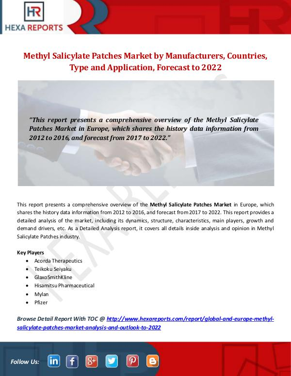 Methyl Salicylate Patches Market