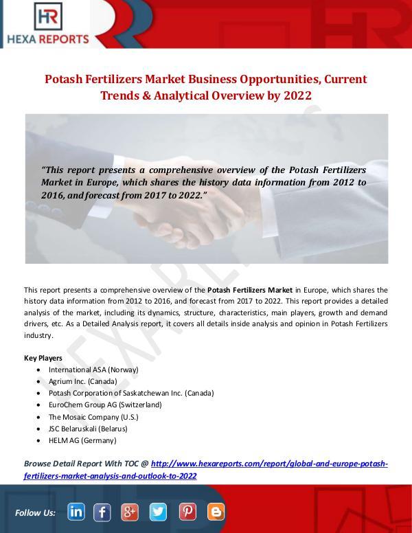 Hexa Reports Industry Potash Fertilizers Market