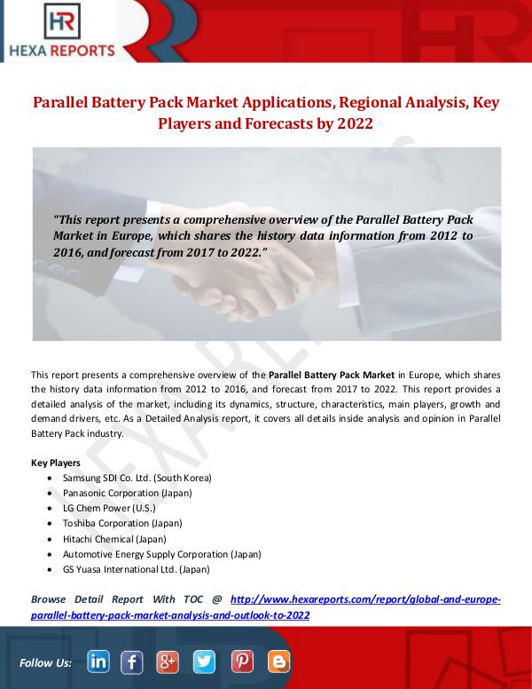 Hexa Reports Industry Parallel Battery Pack Market