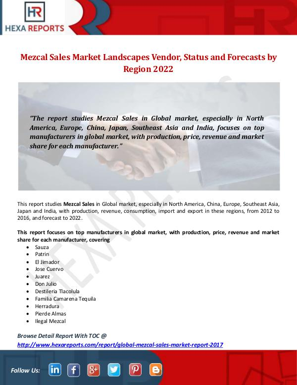 Hexa Reports Industry Mezcal Sales Market