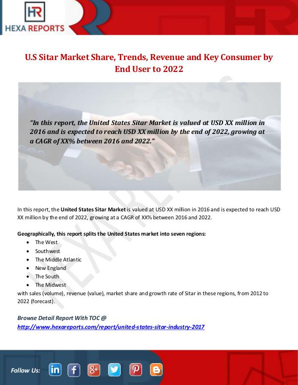 U.S Sitar Market