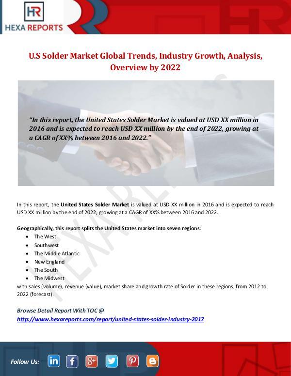U.S Solder Market