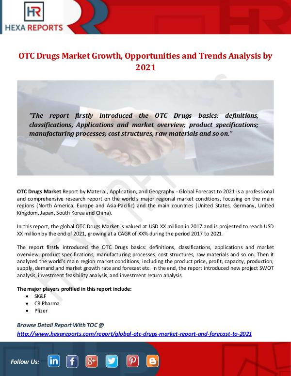 OTC Drugs Market