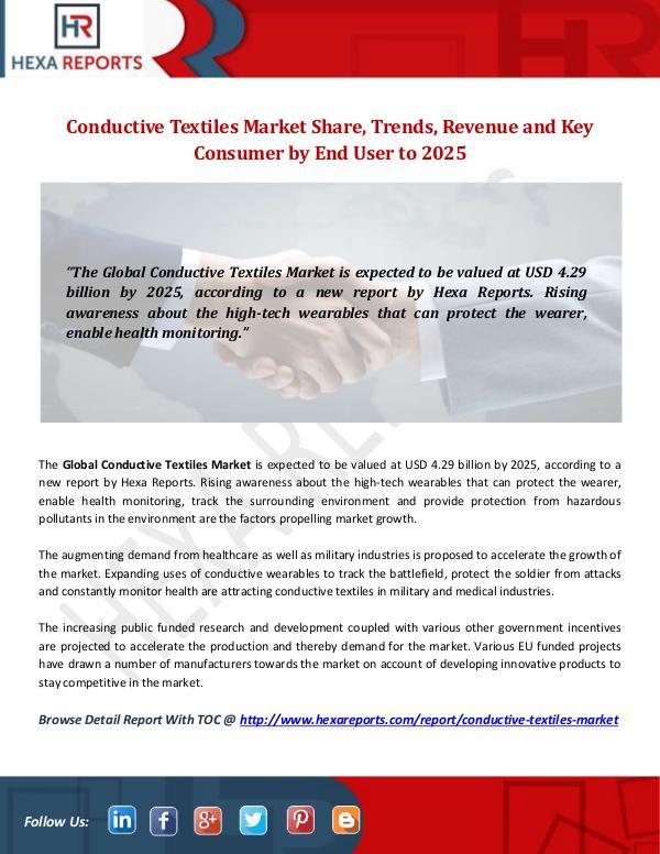 Hexa Reports Industry Conductive Textiles Market