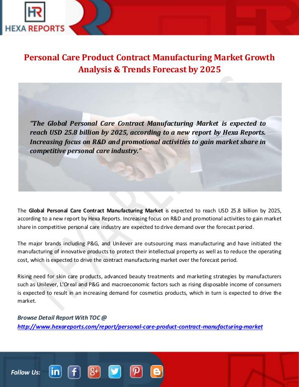 Hexa Reports Industry Personal Care Product Contract Manufacturing Marke