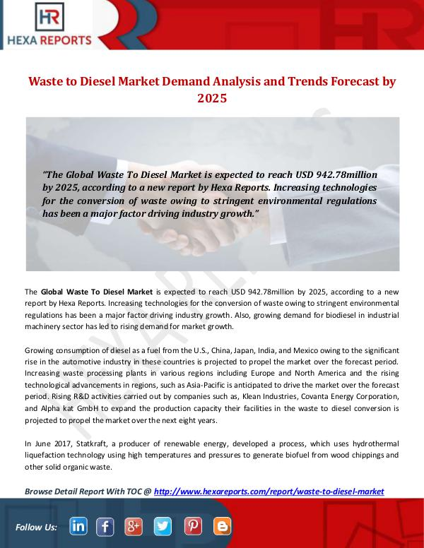 Waste To Diesel Market