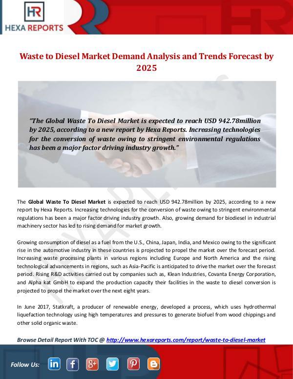 Hexa Reports Industry Waste To Diesel Market