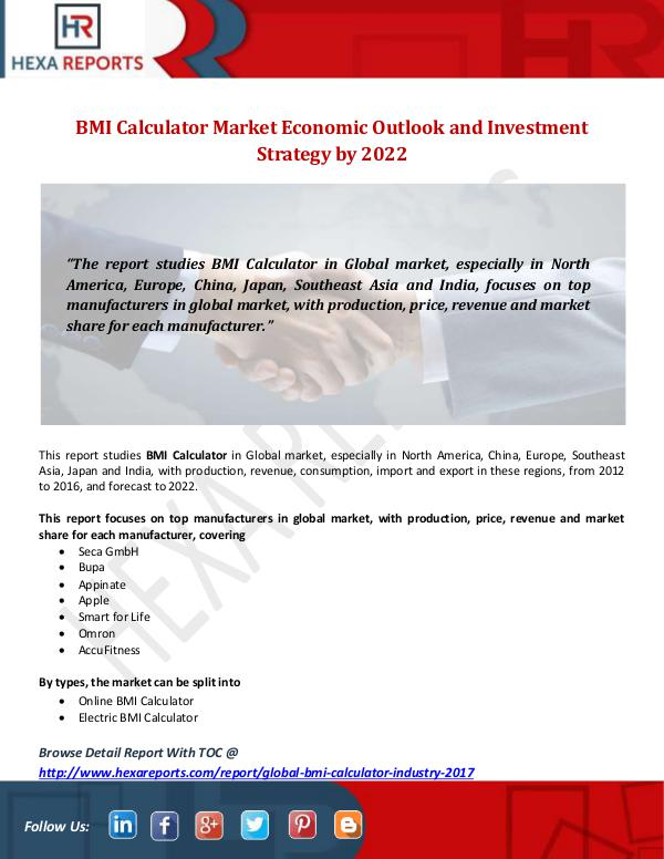 BMI Calculator Market