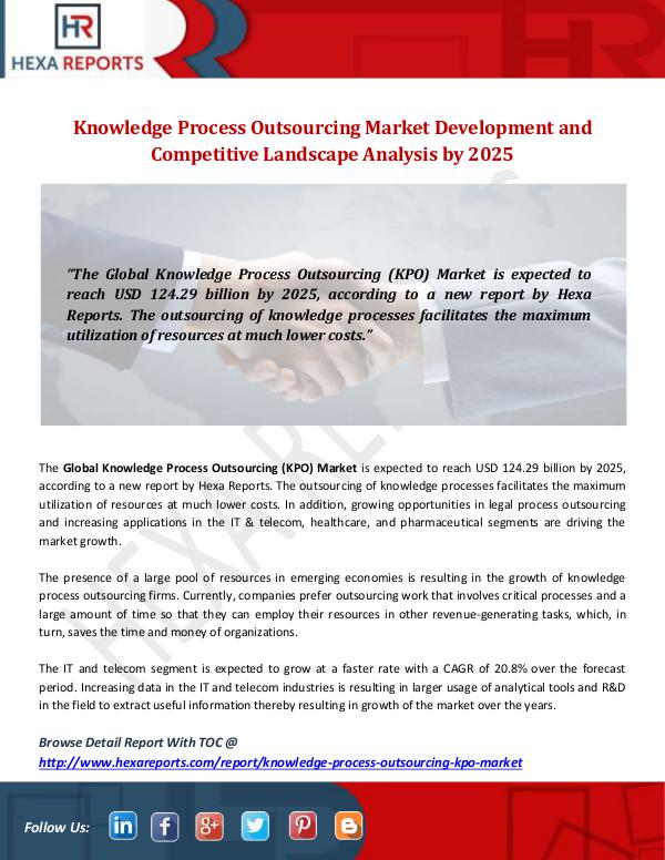 Hexa Reports Industry Knowledge Process Outsourcing (KPO) Market