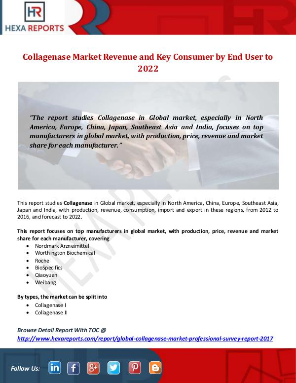 Hexa Reports Industry Collagenase Market