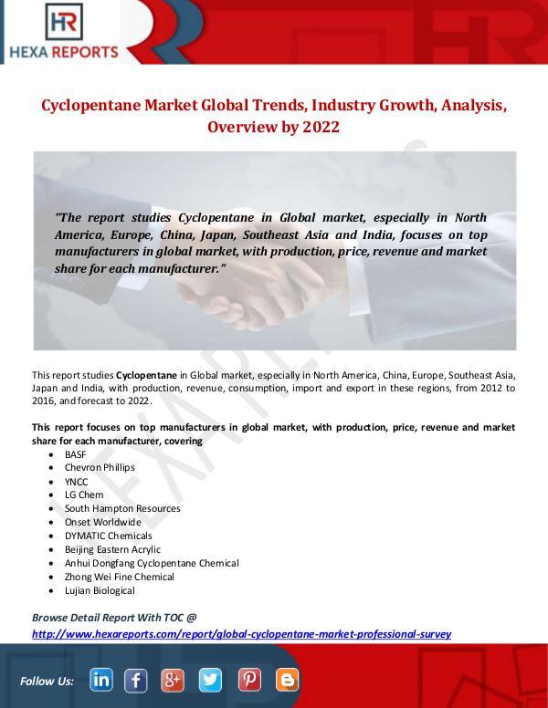 Hexa Reports Industry Cyclopentane Market