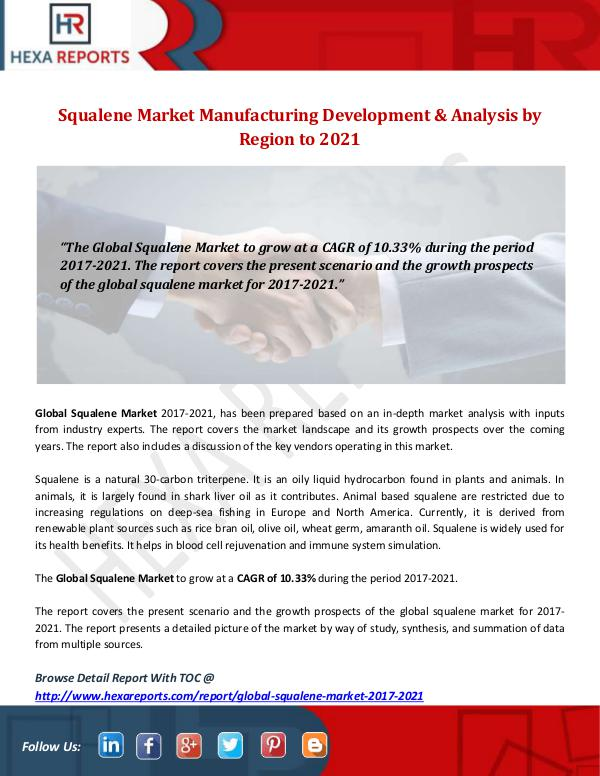 Hexa Reports Industry Squalene Market