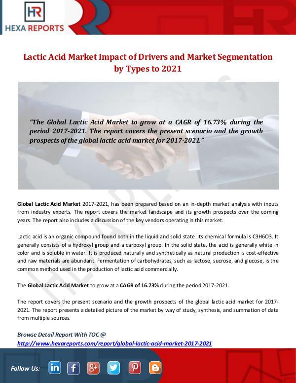 Hexa Reports Industry Lactic Acid Market