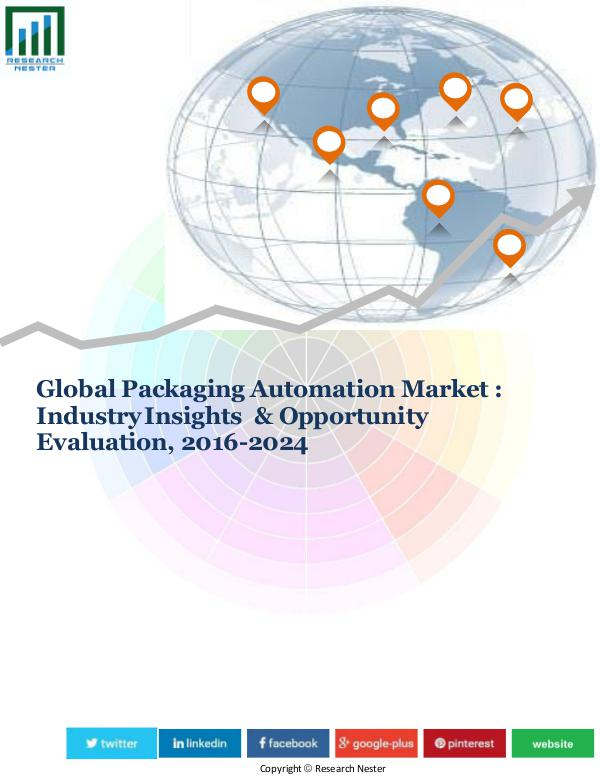 Market Research News Packaging Automation Market
