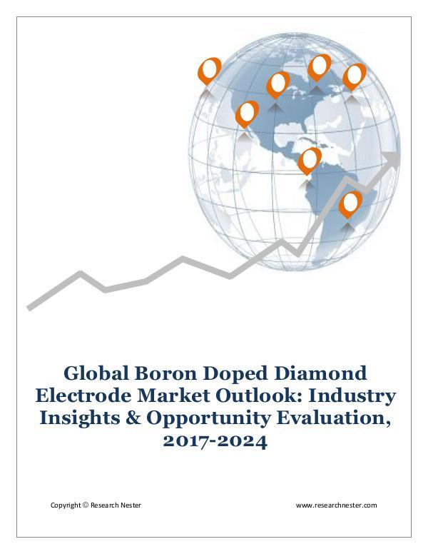 Boron Doped Diamond Electrode Market