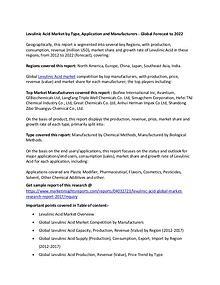 Levulinic Acid Market 2017