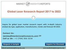 Laser Market