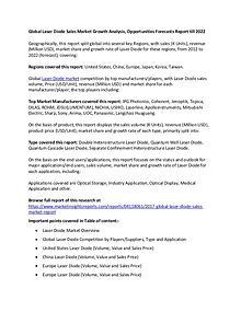 Global Laser Diode Sales Market
