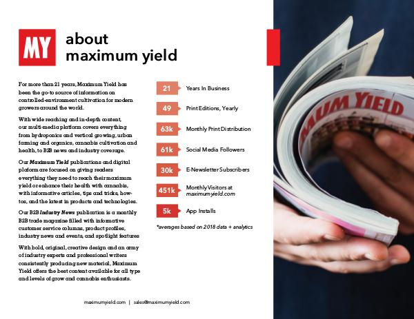 Client Resources About Maximum Yield