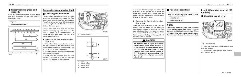 forester manual transmission fluid