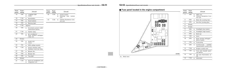 Subaru Impreza Manuals 2014 Impreza Owner's Manual