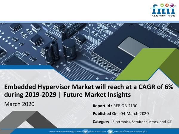 Embedded Hypervisor Market is Projected to Grow at CAGR of 6% by 2029 Embedded Hypervisor Market