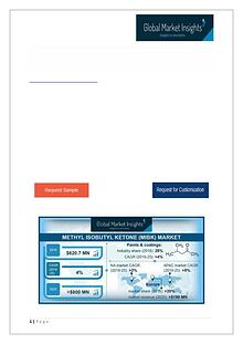 Methyl Isobutyl Ketone (MIBK) Market