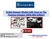 Eyewear Market Size, Share, Industry Trends, Growth & Forecast 2022