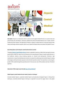 Heparin Coated Medical Devices Market