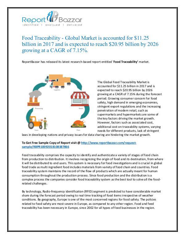 Food Traceability - Global Market Outlook (2017-2026) Food Traceability