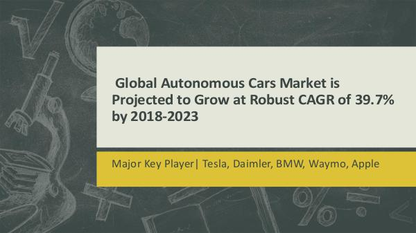 Global Autonomous Cars Market-converted
