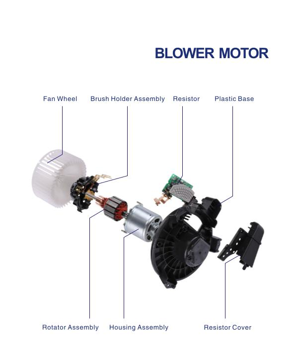 Catalog of Blower Motor --ZHENGYANG AUTO PARTS Blower Catalog