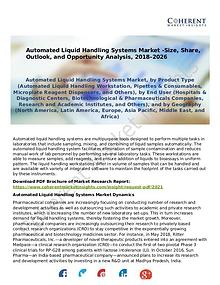 Automated Liquid Handling Systems Market -Size, Share, Outlook