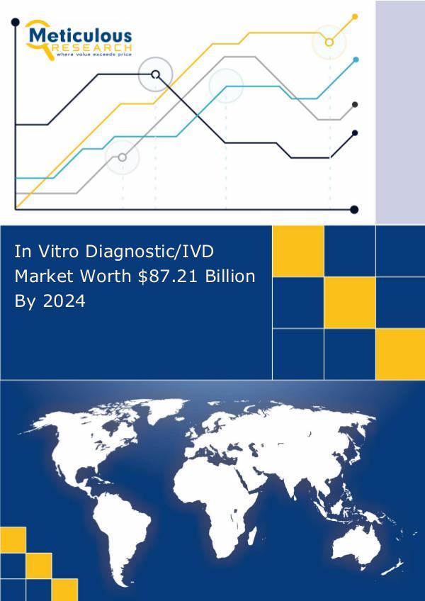 In Vitro Diagnostic/IVD Market Worth $87.21 Billion By 2024 IVD Market