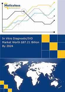 In Vitro Diagnostic/IVD Market Worth $87.21 Billion By 2024