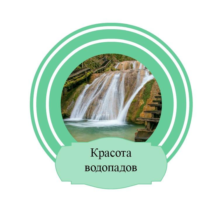 15 самых популярных водопадов Ниагарский водопад, США