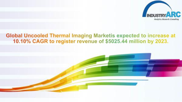 Analytics, Research & Consulting Uncooled Thermal Imaging Market