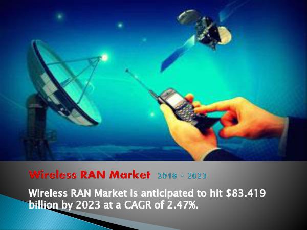 Wireless RAN Market