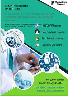 Future Market Trends of Europe Advanced Wound Care Market.