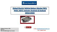 Electric Vehicle Battery Market Overview & Forecast 2022