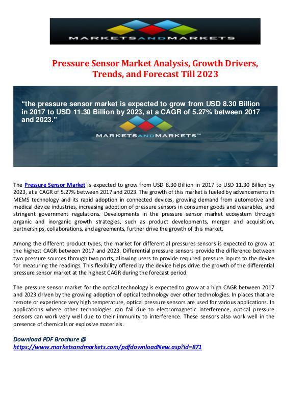 Latest Market Research Pressure Sensor Market Analysis, Growth Drivers, T